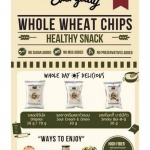 WholeWheatchip